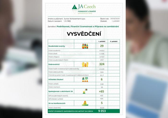Organizace Junior Achievement získala vysvědčení za úspěšný vzdělávací projekt