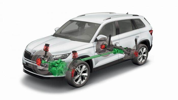 Automobily ŠKODA s pohonem 4×4: Široké portfolio modelů pro každého, pro jízdu po silnicích i mimo ně