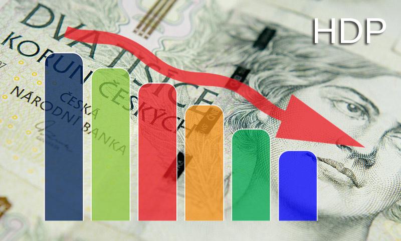 Meziroční pokles hrubého domácího produktu ve 2. čtvrtletí dosáhl 11,0%,  týkal se průmyslu i služeb