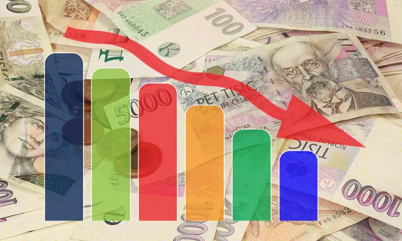 Pokles HDP pro 1. čtvrtletí 2021 ukazuje na zhruba 2%