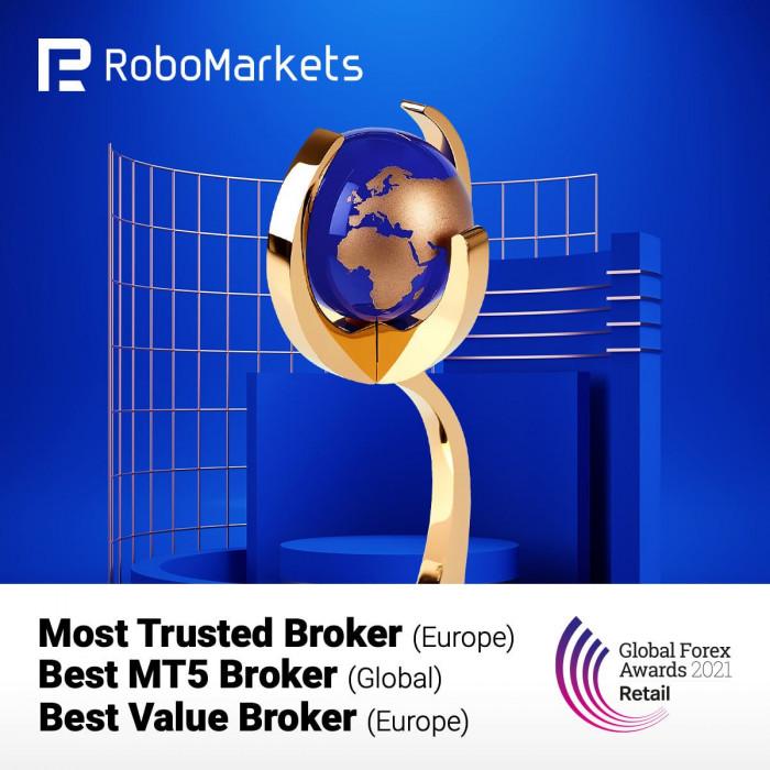 RoboMarkets získává nová prestižní ocenění ve finančním odvětví